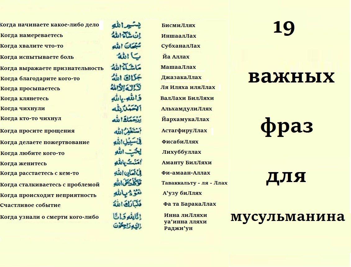 Иншаллах перевод на русский значение слова