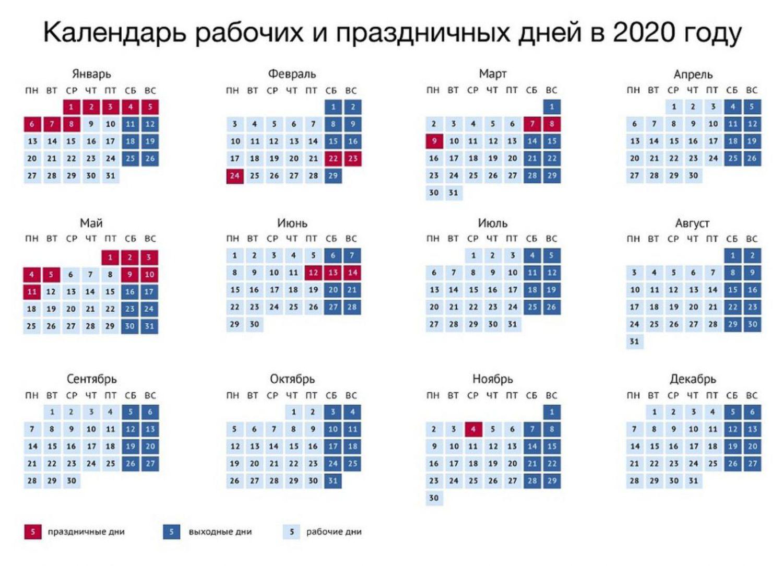 Календарные дни - это... календарный месяц. праздничные календарные дни