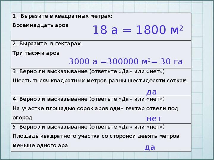 Что такое гектар и его вычисление в различных ситуациях