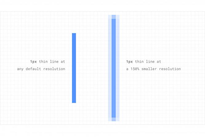 Разрешение (компьютерная графика)