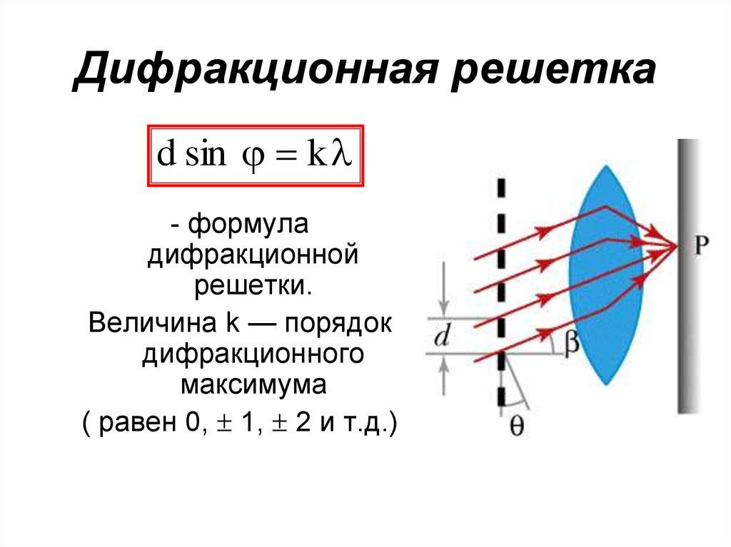 Дифракционная решётка