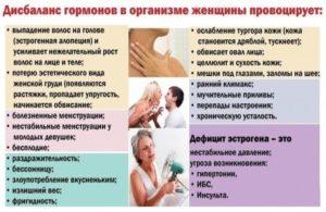 Гормональный сбой у женщин — симптомы  признаки