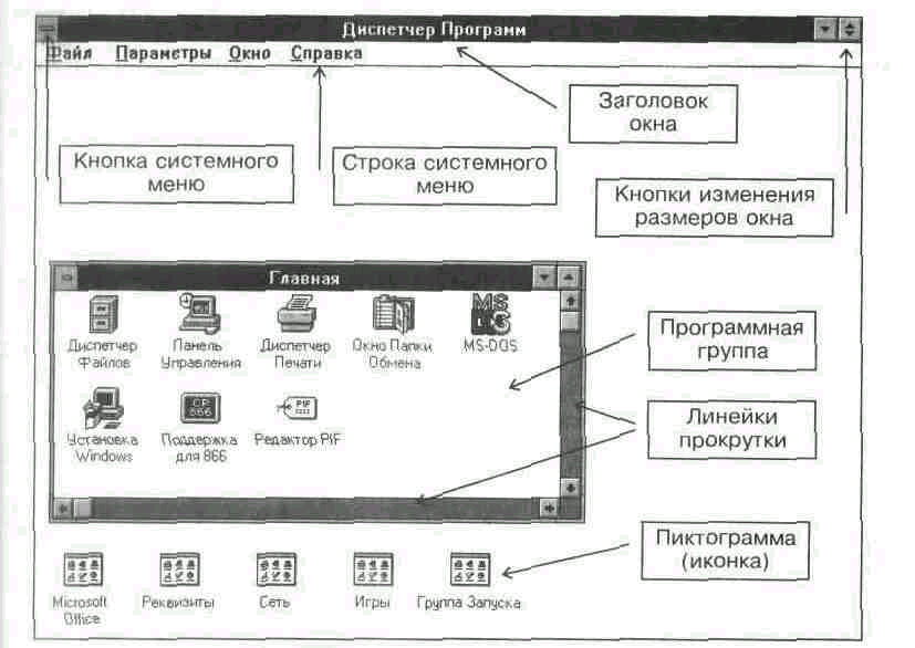 Реферат на тему: «компьютерные вирусы» | контент-платформа pandia.ru