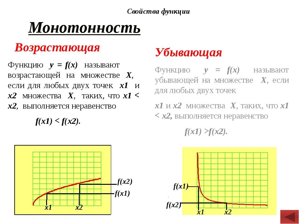 Метка: монотонные функции