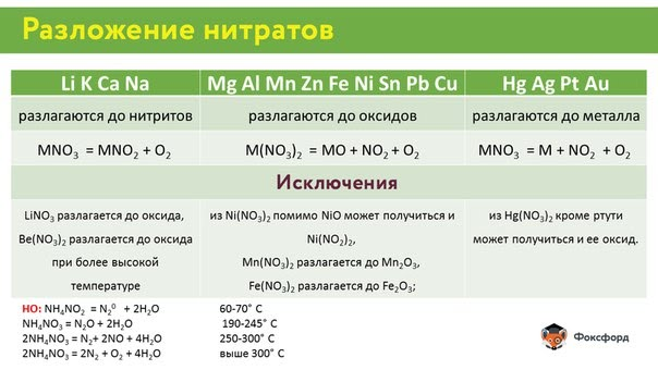 Что такое нитриты и нитраты? откуда они берутся в еде? – зожник     что такое нитриты и нитраты? откуда они берутся в еде? – зожник