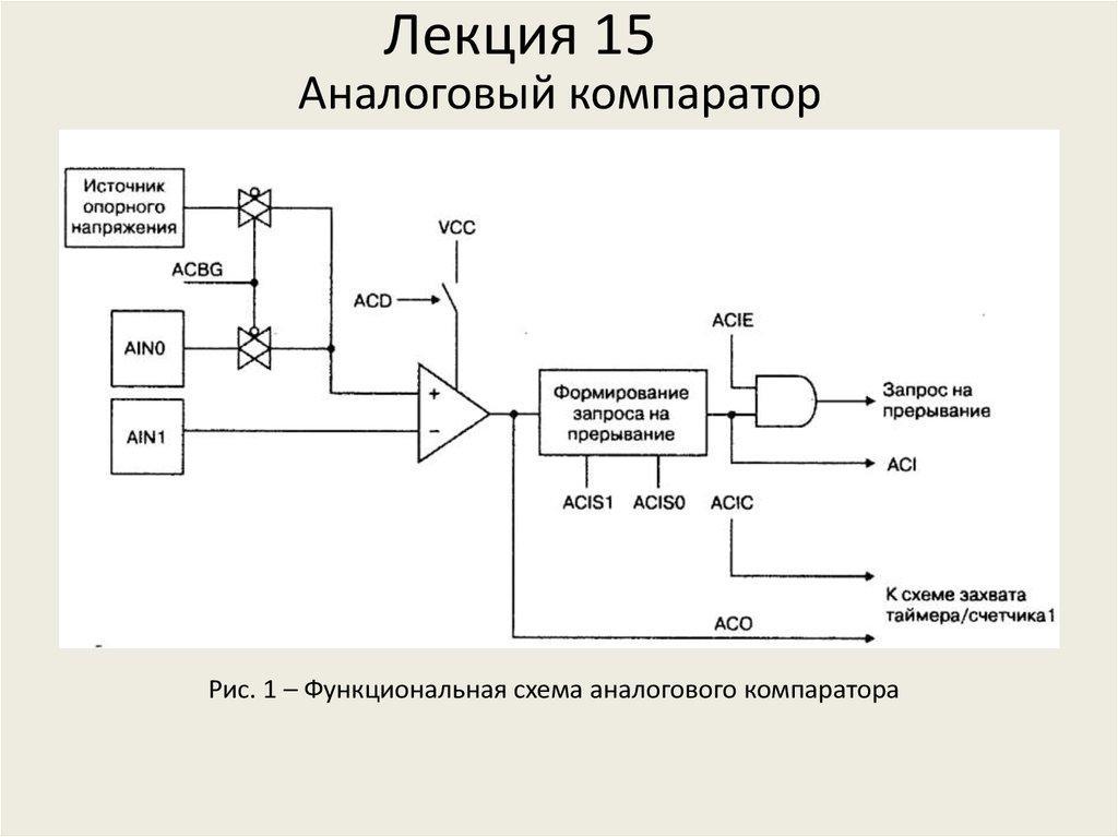 Компаратор - это что такое? микросхема и принцип работы