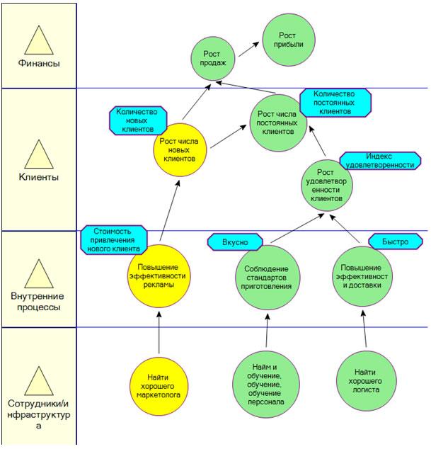 Платежный календарь - финоко: управленческий учет