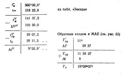 Что такое кульминация: примеры литературной, музыкальной и женской кульминации   tvercult.ru