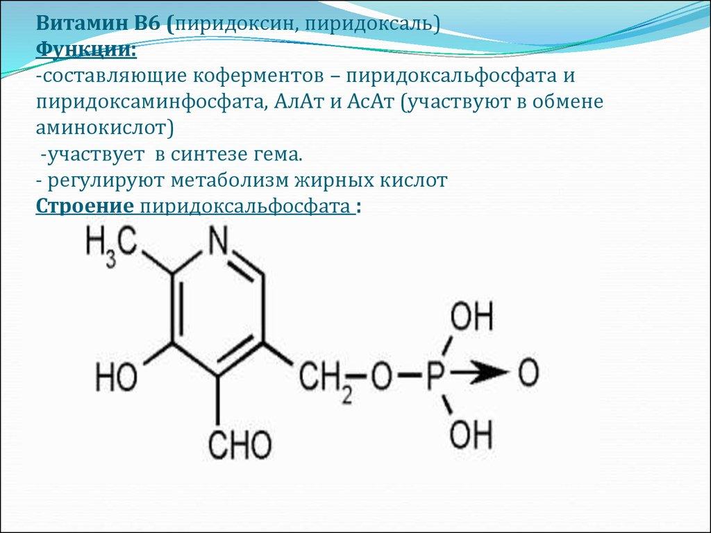 Пиридоксин: инструкция по применению пиридоксина, что это такое, цена, отзывы. применение для волос
