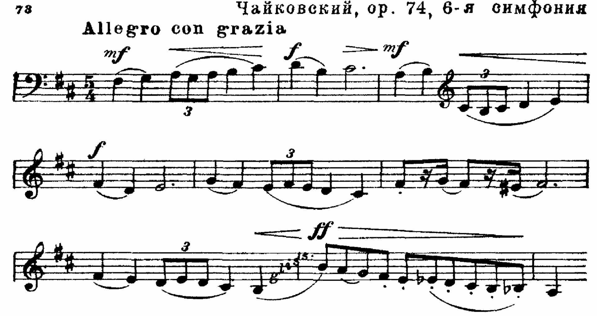 Темпы в музыке: медленные, умеренные и быстрые