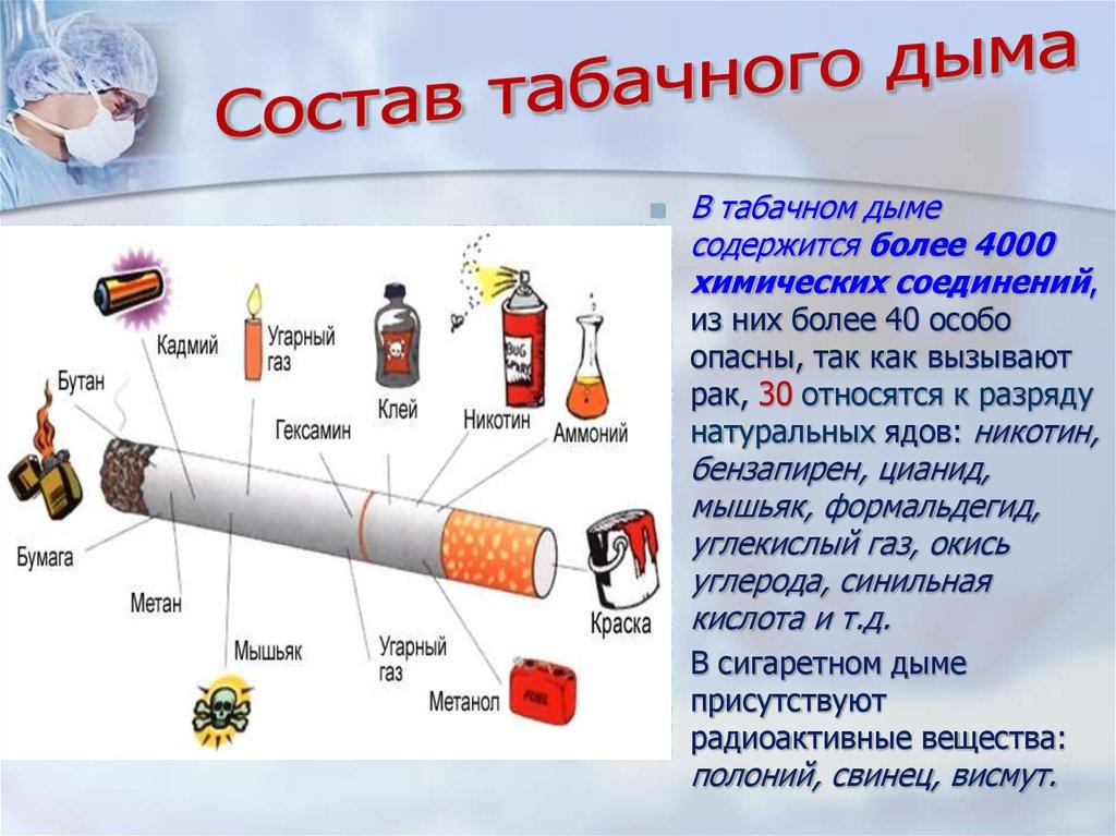 Сигарета — википедия. что такое сигарета