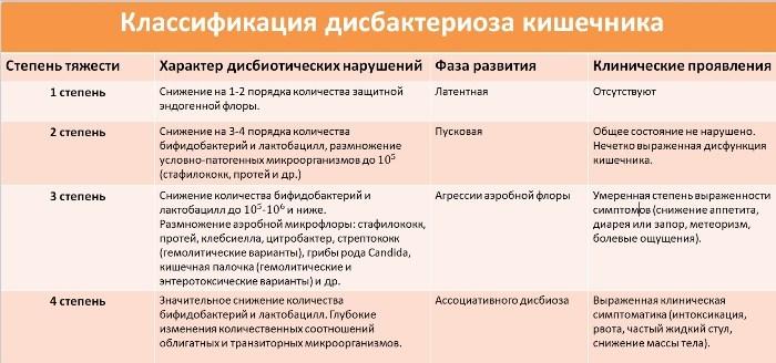 Астенозооспермия (астеноспермия)
