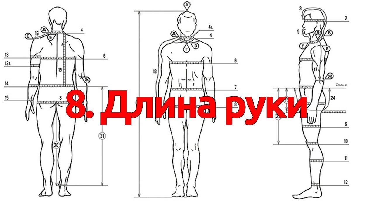 Обозначение: высота, ширина, длина. ширина - обозначение буквой. обозначение ширины на чертежах