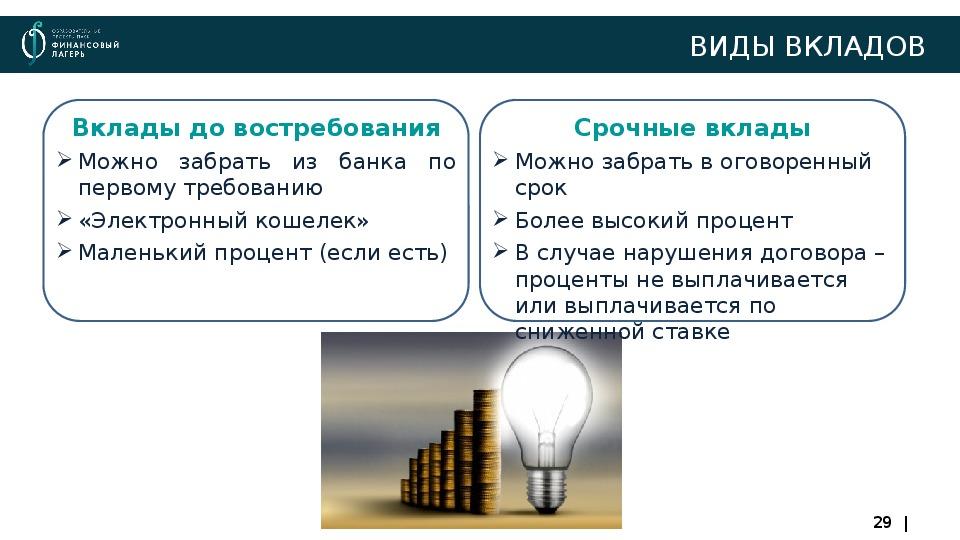 Вклад и депозит в чем разница - сравнение простыми словами