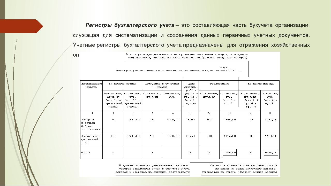 Учетные регистры бухгалтерского учета. виды, перечень