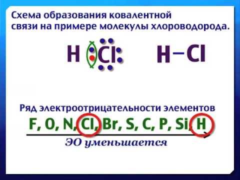 Строение веществ. химическая связь: ковалентная (полярная и неполярная), ионная, металлическая – himi4ka