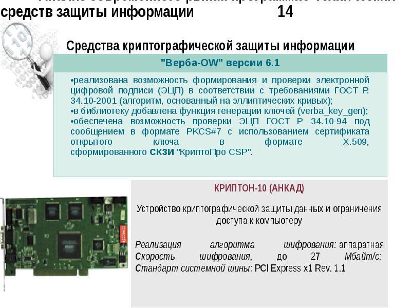 Средства криптографической защиты информации: виды и применение :: businessman.ru