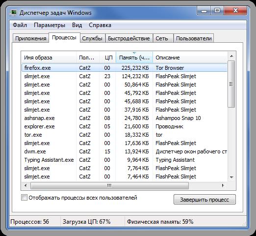 Taskmgr.exe - что за процесс