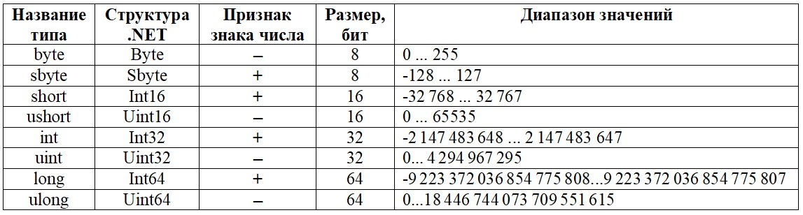 Пара слов об именовании переменных и методов / хабр