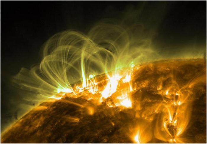 Аллергия на солнце - симптомы у взрослых, проявление и лечение