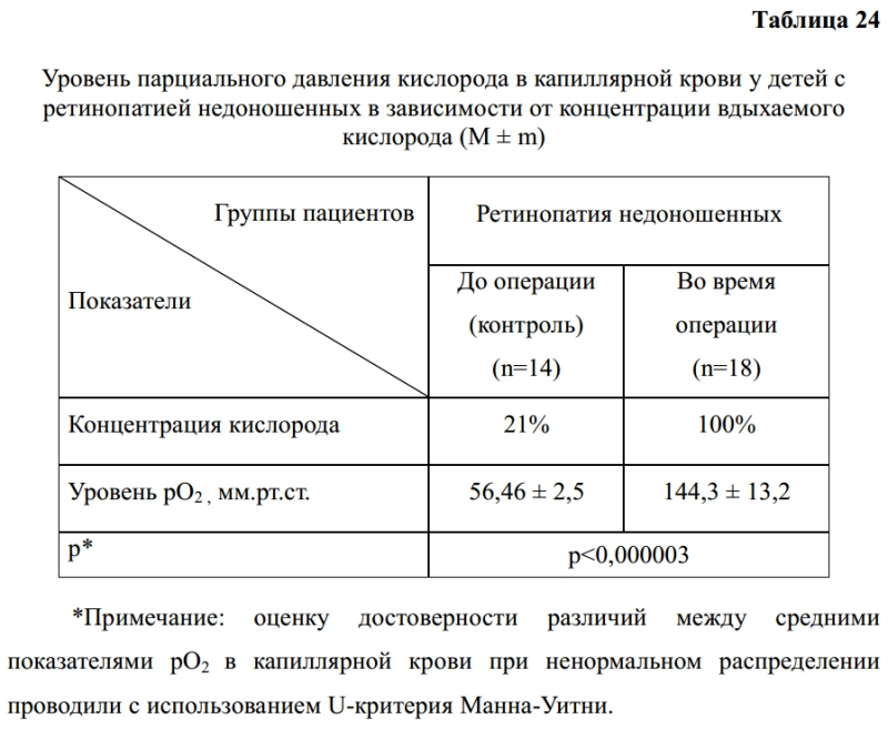 3.2. парциальные давления в газовой смеси. закон дальтона