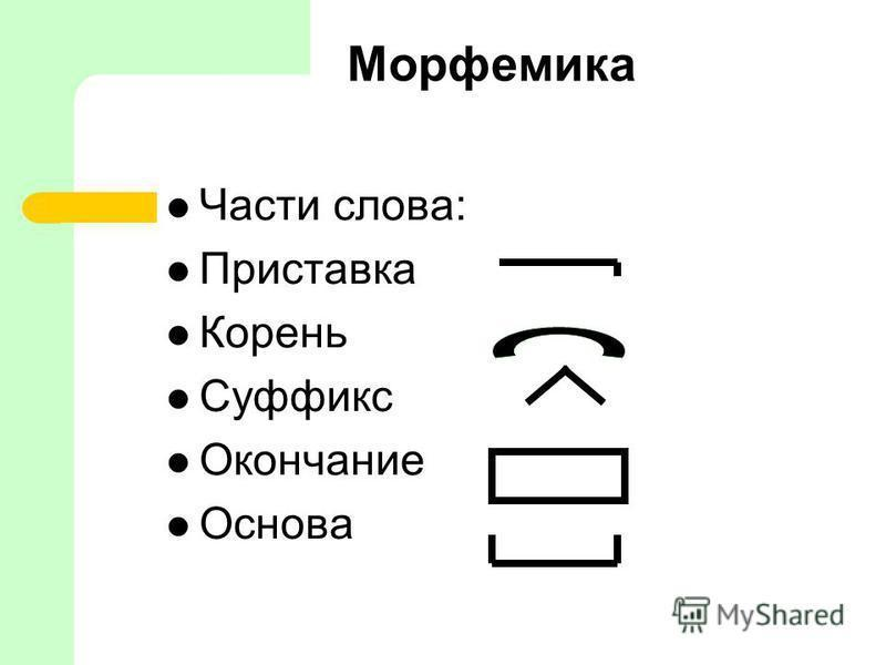 3 класс. русский язык. разбор слова по составу - состав слова | курсотека