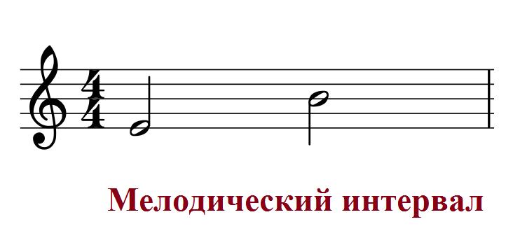 Период (музыка) википедия