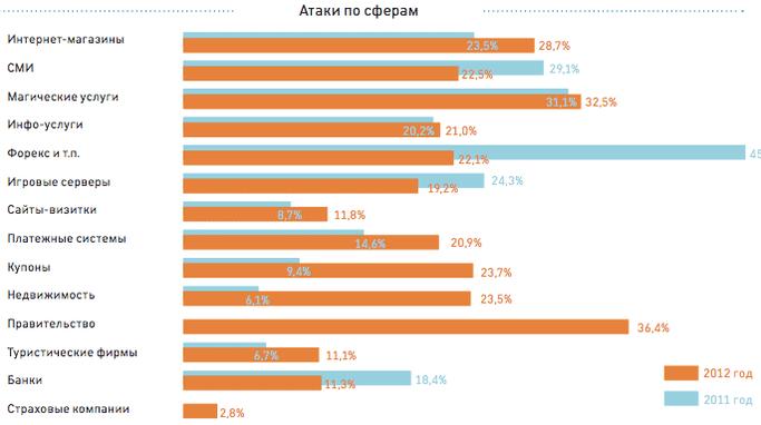 Мотив преступления - это... мотивы совершения преступления :: businessman.ru