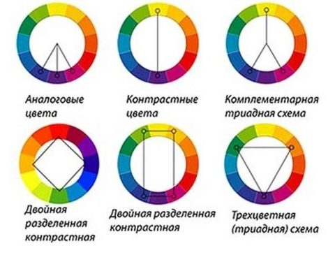 Пантоны: откуда берется ваш фирменный цвет?