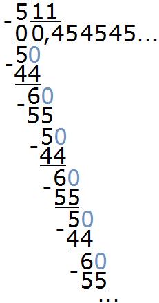 Десятичная дробь — википедия. что такое десятичная дробь