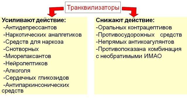 Реланиум - инструкция по применению, цена, аналоги, дозировка для взрослых и детей