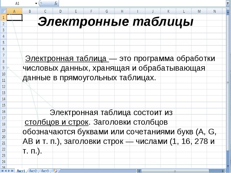 Электронная таблица — википедия. что такое электронная таблица