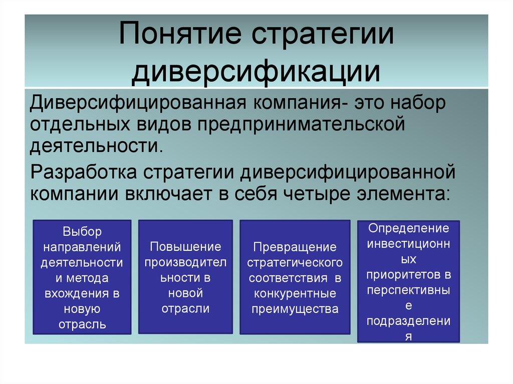 Что такое диверсификация: объяснение человеческим языком на простом примере