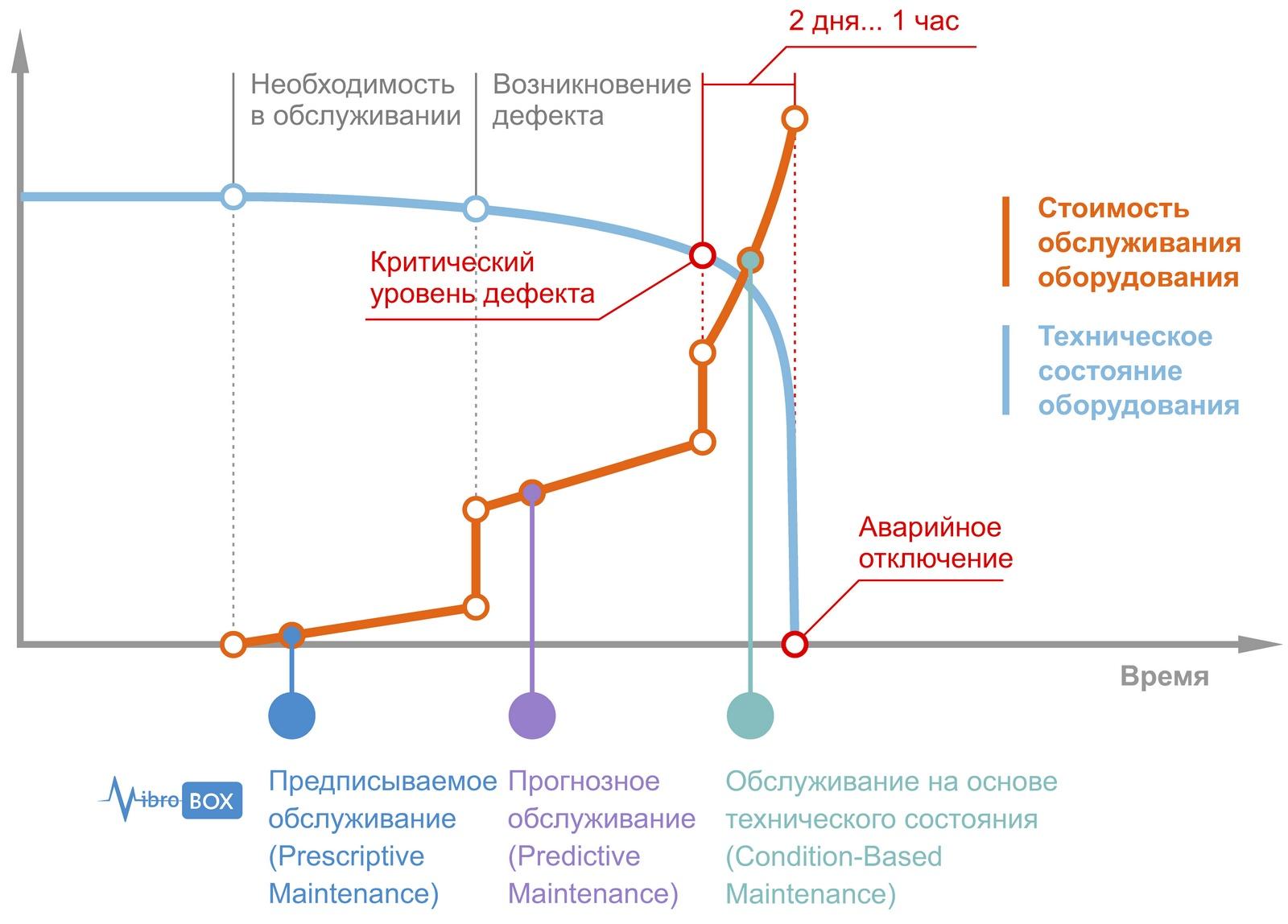 Система управления — википедия. что такое система управления