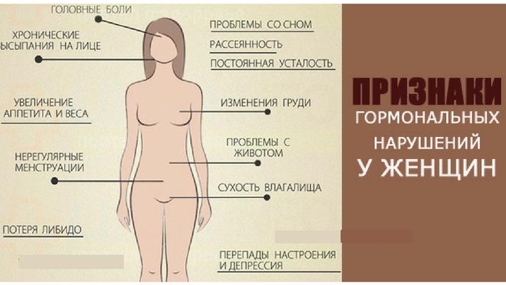 Гормоны для определения гормонального сбоя у женщины