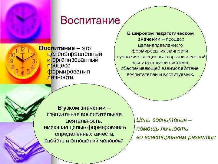 Воспитание, определение в педагогике, принципы, виды воспитательных задач, новый подход к содержанию воспитания, единство требований к процессу воспитания | tvercult.ru