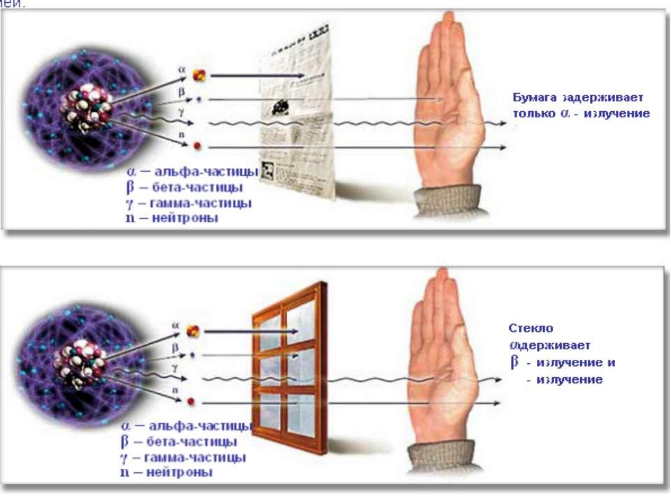 Радиация вокруг нас (ликбез)