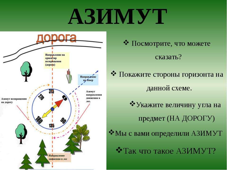 Азимут (авиакомпания)