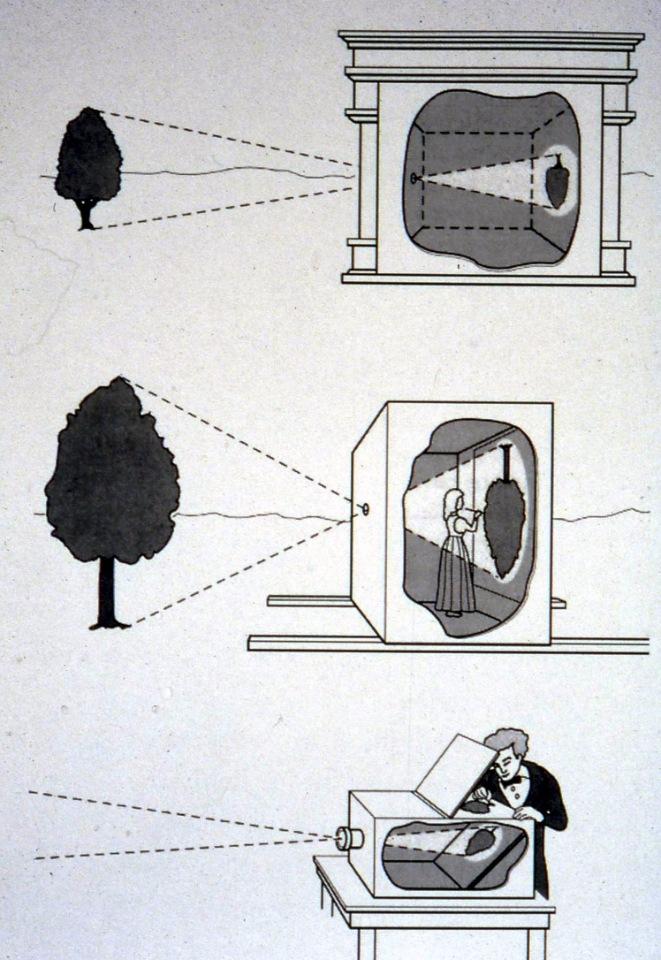 Так начиналась фотография : статьи – fotavoka.org