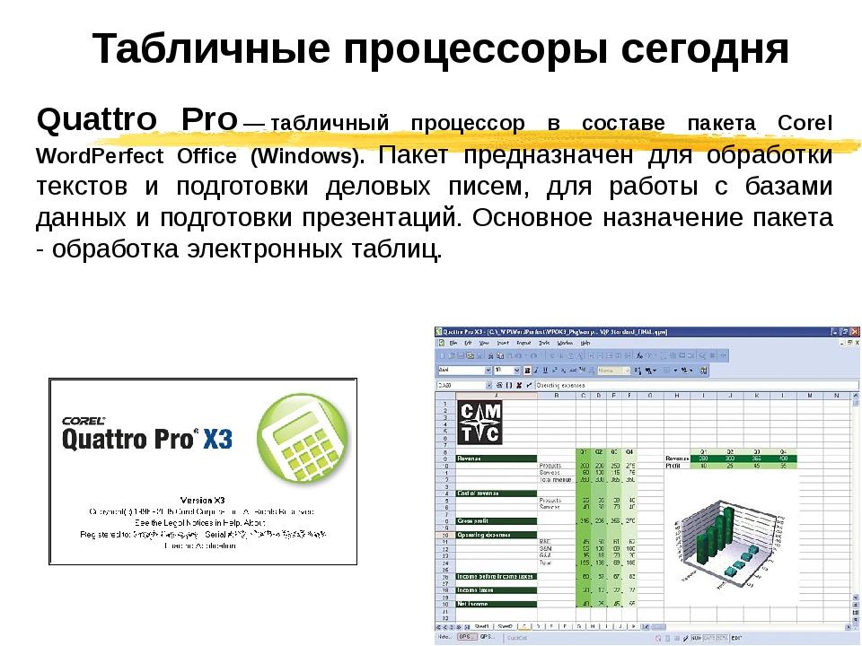 Табличный процессор excel электронная таблица и ее компоненты. табличный процессор: краткая характеристика, структура интерфейса