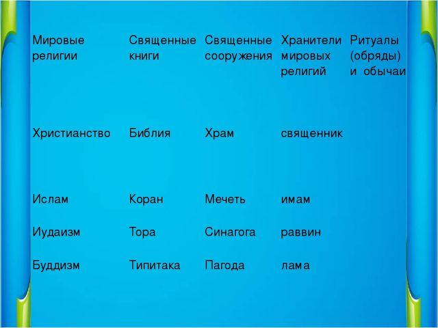 Обряд — википедия. что такое обряд