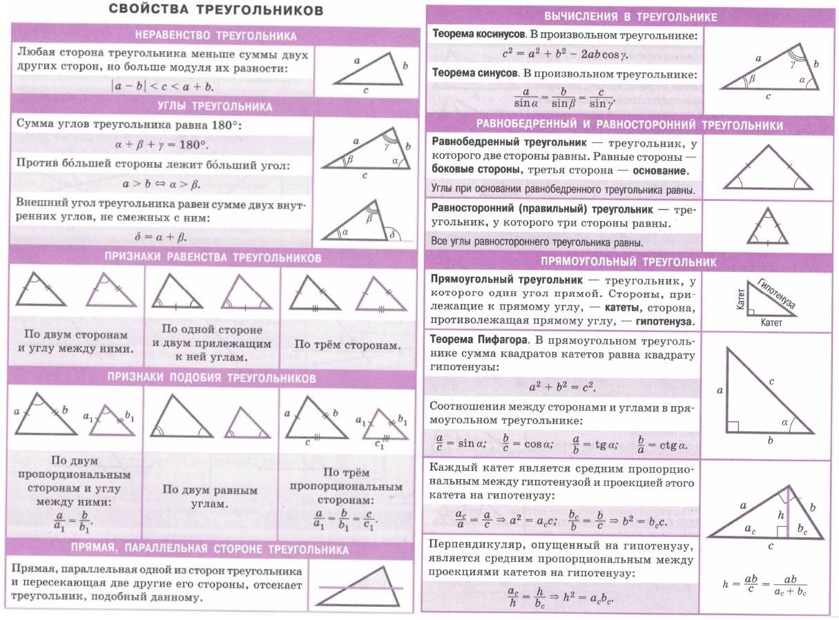Правильный треугольник — википедия с видео // wiki 2