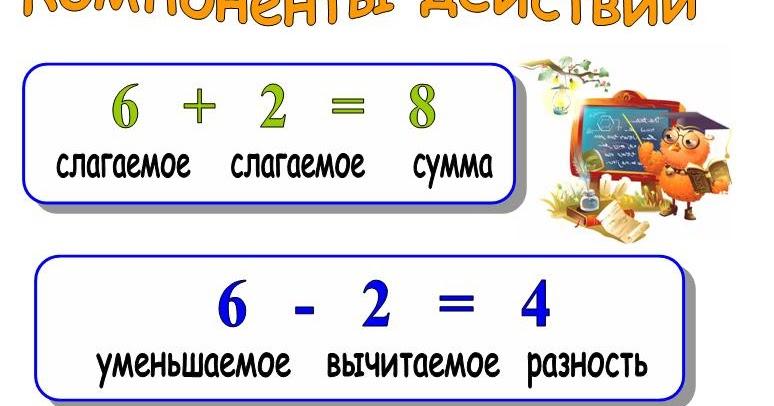 Разность что такое. что такое разность чисел в математике