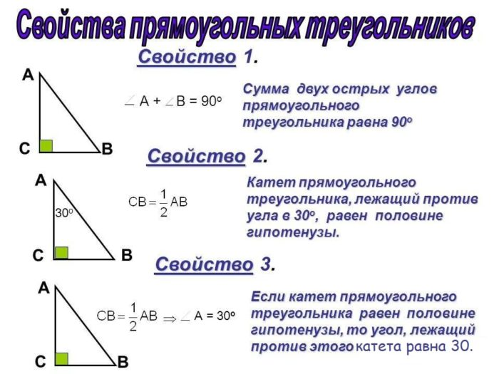 Правильный треугольник — википедия. что такое правильный треугольник