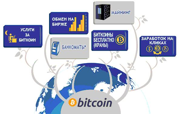 Как майнить криптовалюту на домашнем компьютере - altcoinlog