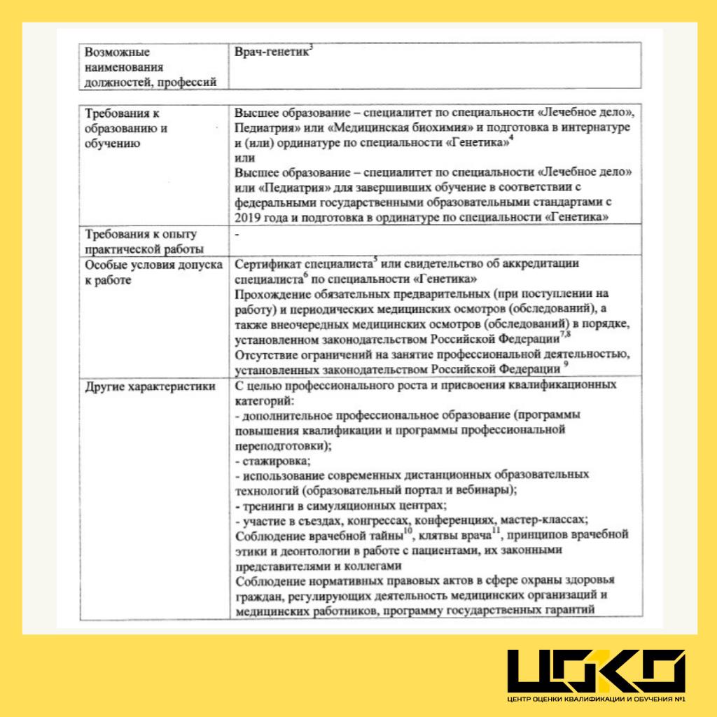 Специальность «медико-профилактическое дело» (специалитет)