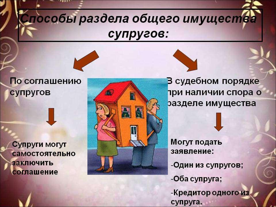 Приватизация  —  что это такое, бесплатная приватизация квартир и земельных участков | ktonanovenkogo.ru