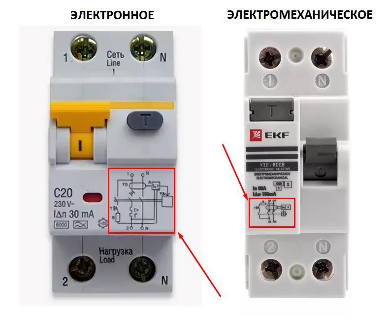 Советы по выбору дифференциального автомата для дома и квартиры