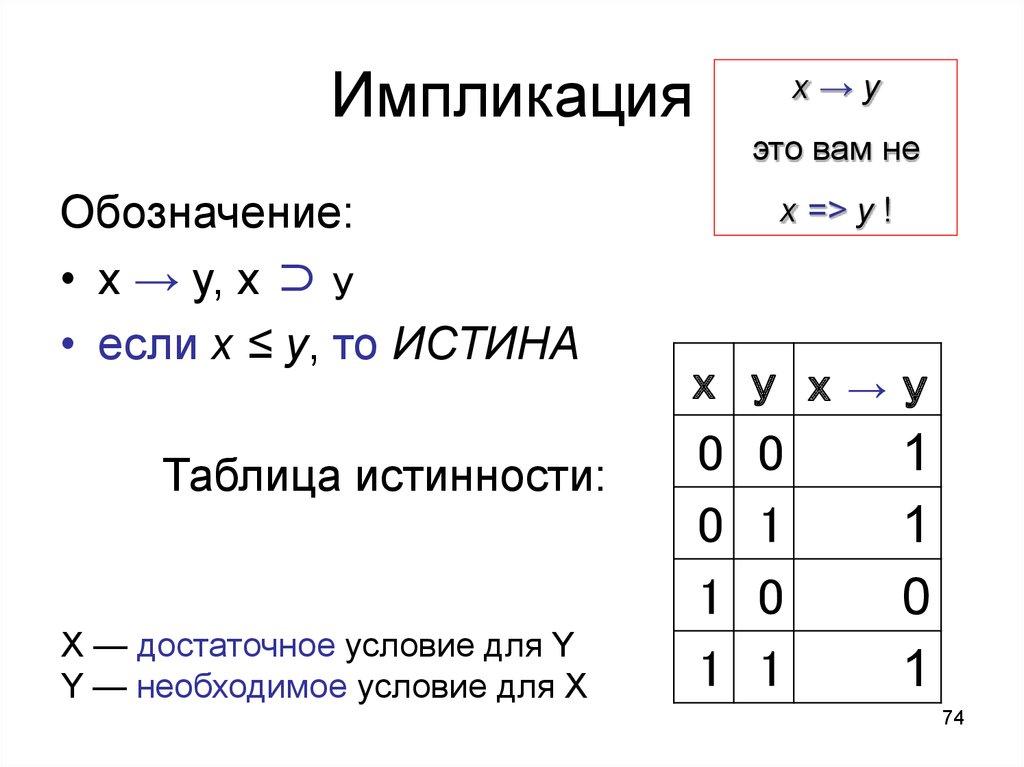 Импликация — википедия. что такое импликация