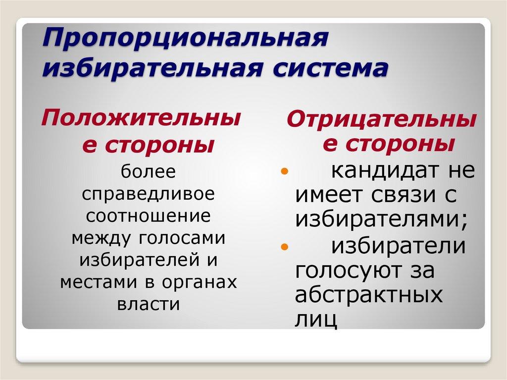 Понятие избирательной системы
